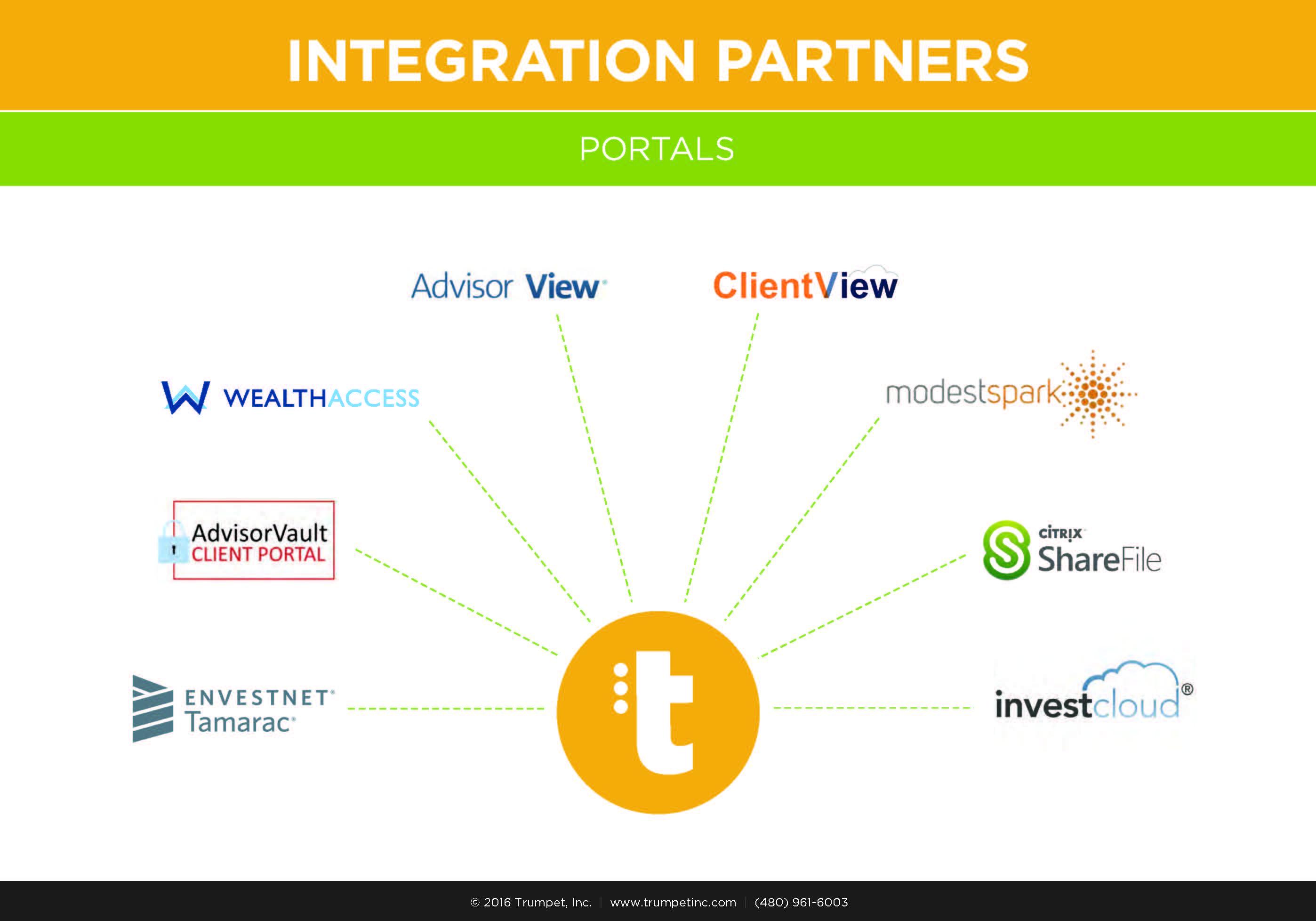 Client Portal Integration Points to Trumpet